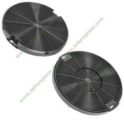 4055093712 Filtre charbon pour hotte electrolux