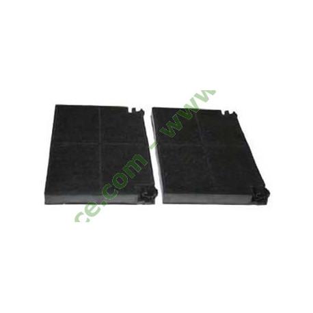 Filtre charbon type EFF5 5023980008 pour hotte electrolux