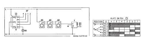 Shéma et diagramme du commutateur 7 positions